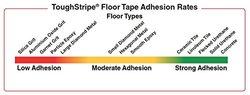 "Brady ToughStripe Nonabrasive T Shape Floor Marking Tape, 8"" Length, 3"" Width, Black (Pack of 20 per Roll)"
