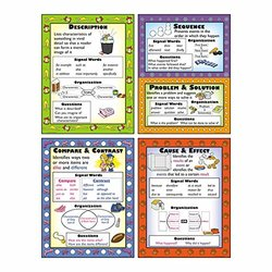 Mcdonald Publishing MC-P967 Informational Text Structures Teaching Poster Set