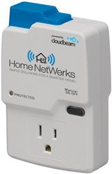Home Netwerks Wifi Enabled Power Plug Temperature Control