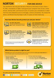 Symantec Norton Security with Backup for 10 Devices