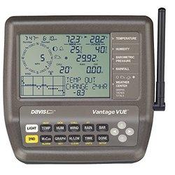 Davis 6351 Vantage Vue Console Only
