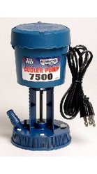 Dial Manufacturing 1175 Standard Ul Concentric Pump
