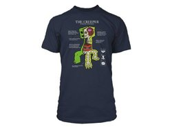 Jinx Official Licensed Minecraft Creeper Anatomy Men's T-shirt. Blue. XXX-Large.