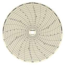 "Dickson C476 Circular Chart Pack of 60 - Size: 8""/203mm Diameter"