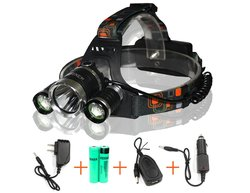 iZEEKER Waterproof LED Headlamp